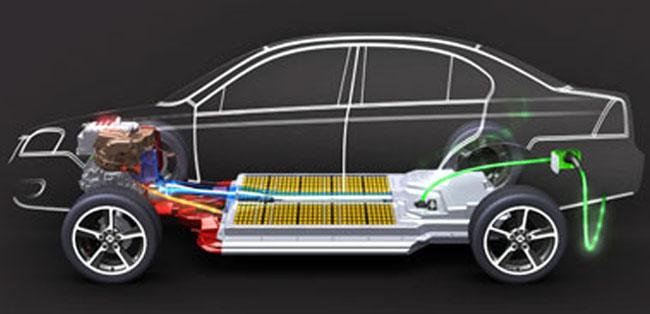 借力新能源车 锂电池需求大幅提升