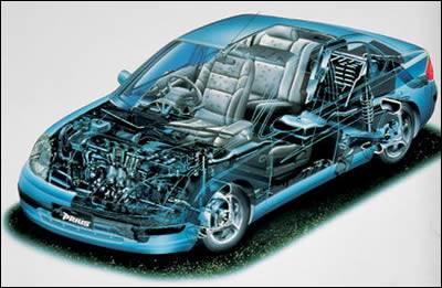 解电动车增程之困 混合动力让汽车走得更远