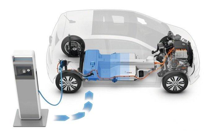 电池缺陷是纯电动车的最大隐患