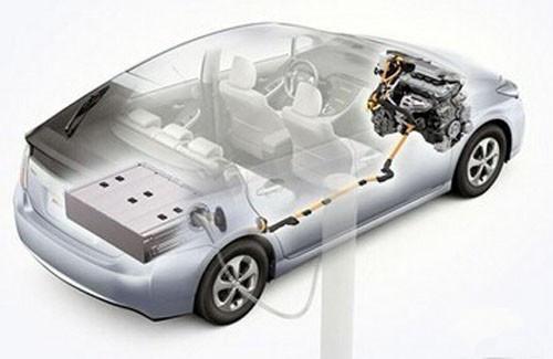 新能源汽车动力电池急需扶持