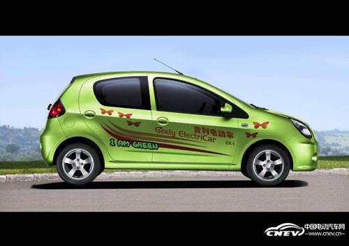 北京财政不遗余力支持新能源汽车