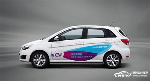 安徽合肥前5月新能源汽车共推广近万辆