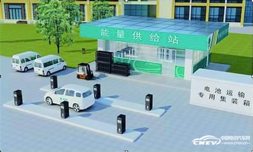 北京开始编制电动汽车充电规程 计划新建2000根充电桩