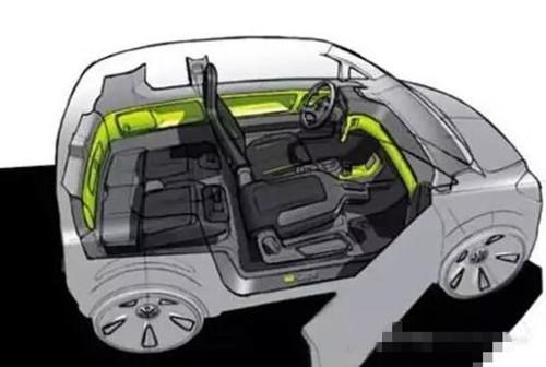 吸金热门养成记:车市遇冷下微型电动车产销一路飙升析