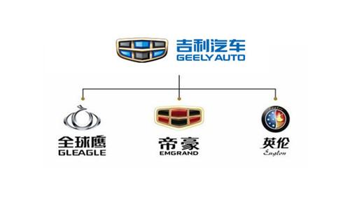 全球鹰成为吉利纯电动汽车品牌,延续使用经典LOGO