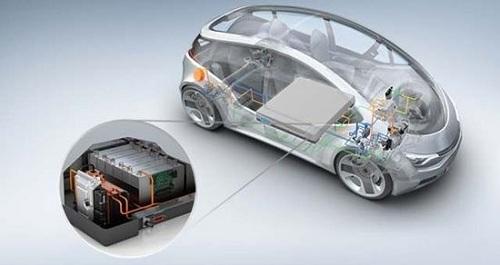 工信部发布首批10家符合条件动力电池企业名单