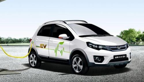 太原新能源汽车基地规划获批