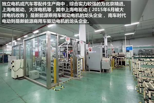 中国新能源汽车驱动电机