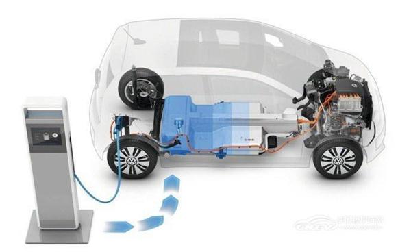 新能源汽车的第一杀手:电池爆炸 说起纯电动汽车,怎么能不提下特斯拉!今年11月4日,在印第安纳波利斯,一辆Model S在高速行驶下与树撞击,造成车辆起火,车上两名乘客身亡。这已经是今年内特斯拉发生的第四起着火事故。 而特斯拉所使用的电池,是由松下提供的18650钴酸锂电池。这种材料的电池与其他主流电动车采用的磷酸铁锂电池相比,安全性极差,起火几率大,但能量密度较高。 Model S之所以能有如此出色的续航里程,一大因素就是电池的能量密度,但危险系数也是成倍增加。 近几年,新能源汽车蓬勃发展,随着国家的