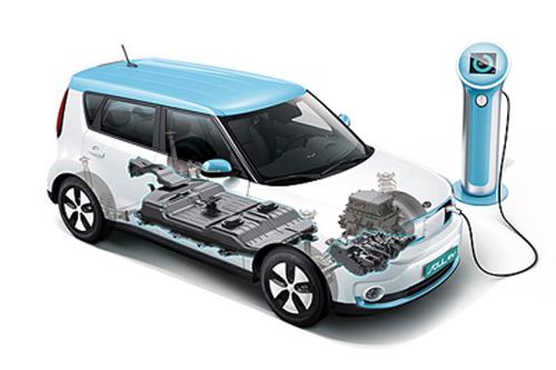 2017年《汽车动力电池行业规范条件》征求意见稿