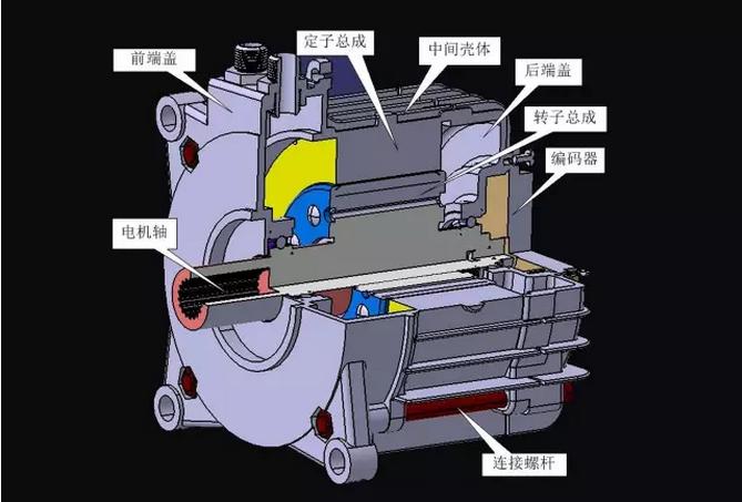 智能电机推广应用,动力强劲相对于交流异步电机,智能永磁同步电机能量密度高、定位准确、响应速度快、启动扭矩大且省电、更加环保,更难得的是其结构简单,维修成本低。而德瑞博汽车搭载永磁同步电机确保了产品具有超强驱动动力和良好的加速性能,并极大的降低了车辆行驶噪音、行驶平均时速达到50-70KM/H,0-50KM加速时间仅需8s内,而且续航里程最高可达200KM。