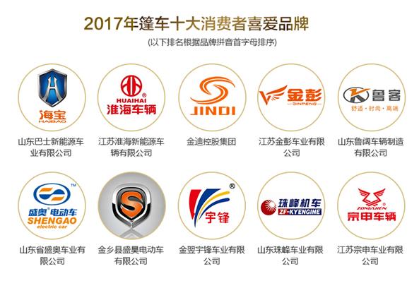 2017篷车十大消费者喜爱品牌网络评选获奖名单正式出炉
