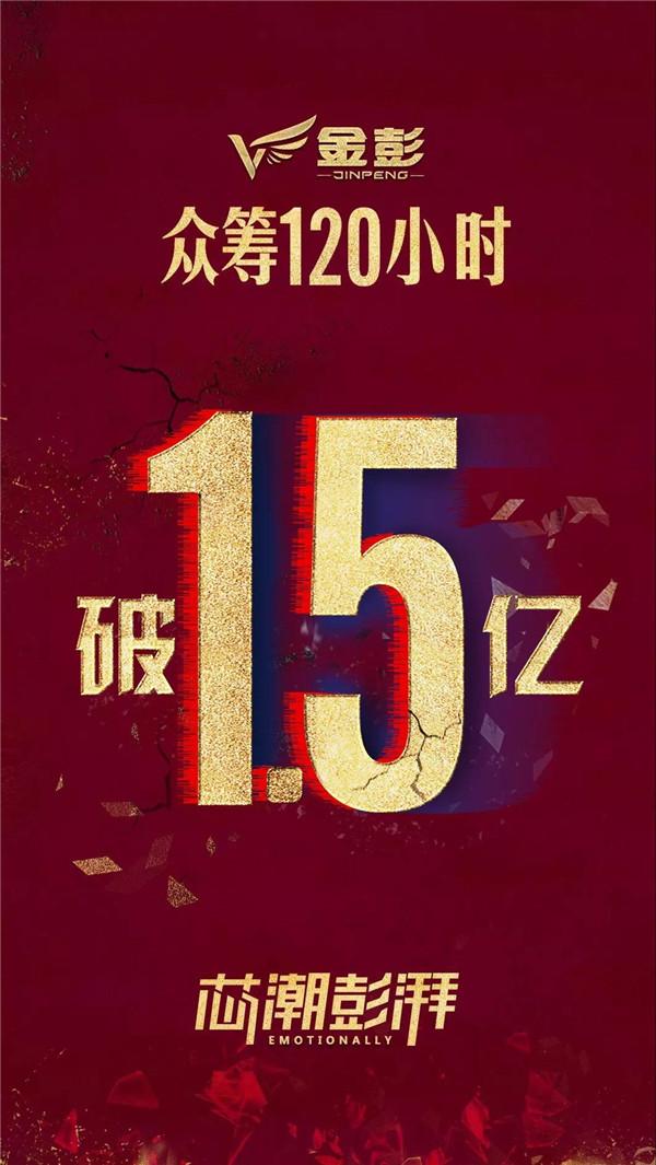 金彭又又又颠覆行业——众筹120小时破1.5亿!