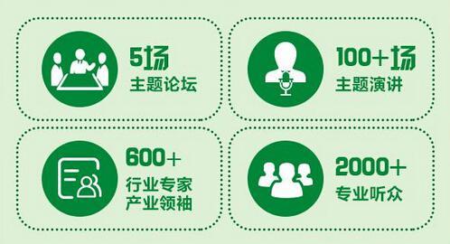 5场论坛60位专家2000位嘉宾 8月23齐聚上海共襄盛会