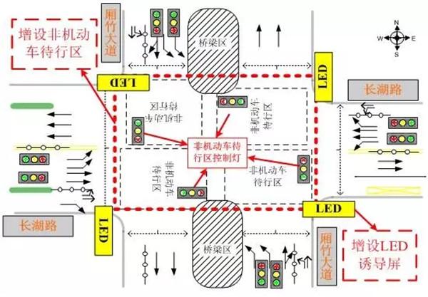 利好!南宁首创电动车管理技术获奖,禁电的城市都该好好看看!