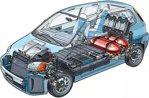 市场发展快,新能源汽车电池回收企业加速布局