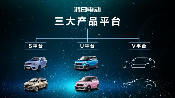 总能先人一步,鸿日电动汽车2020开启快进键
