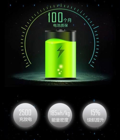 新标准下的电动汽车市场金彭新能源依靠锂电核心技术破局