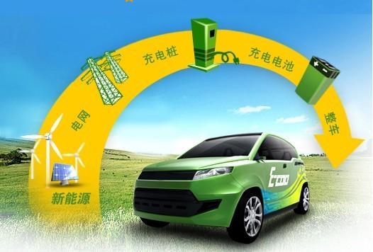 """央视揭秘——""""尴尬""""的新能源电动汽车"""