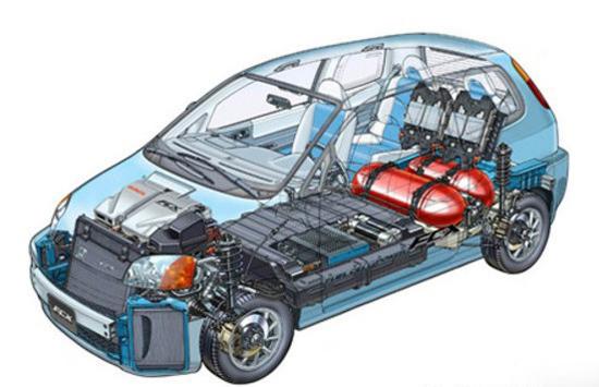 电动车的结构并不复杂-中国纯电动车市场的明天 还会光明吗高清图片