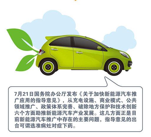 图解新能源汽车发展扶持政策要点_资讯频道_中国电动