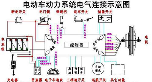 3幅图看懂电动车电路