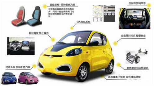 2015市场关注度最高的微型电动汽车排名